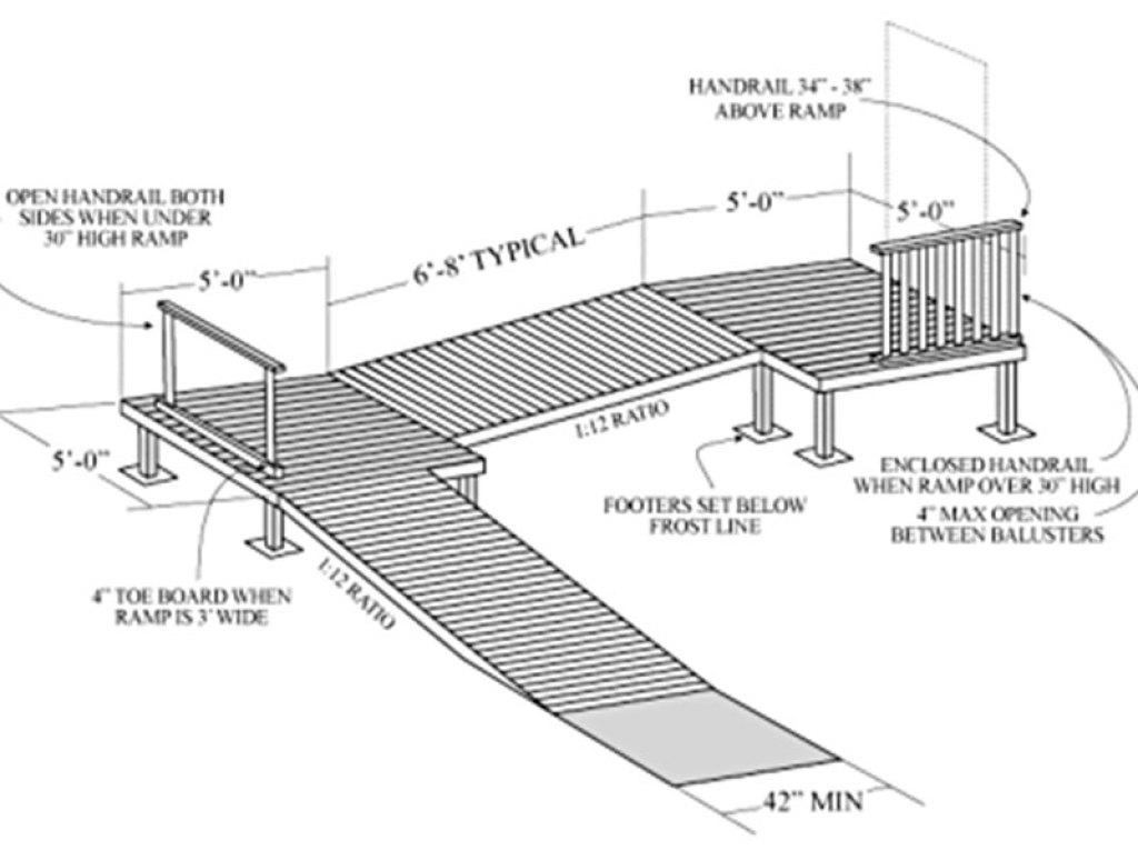 MGI Construction